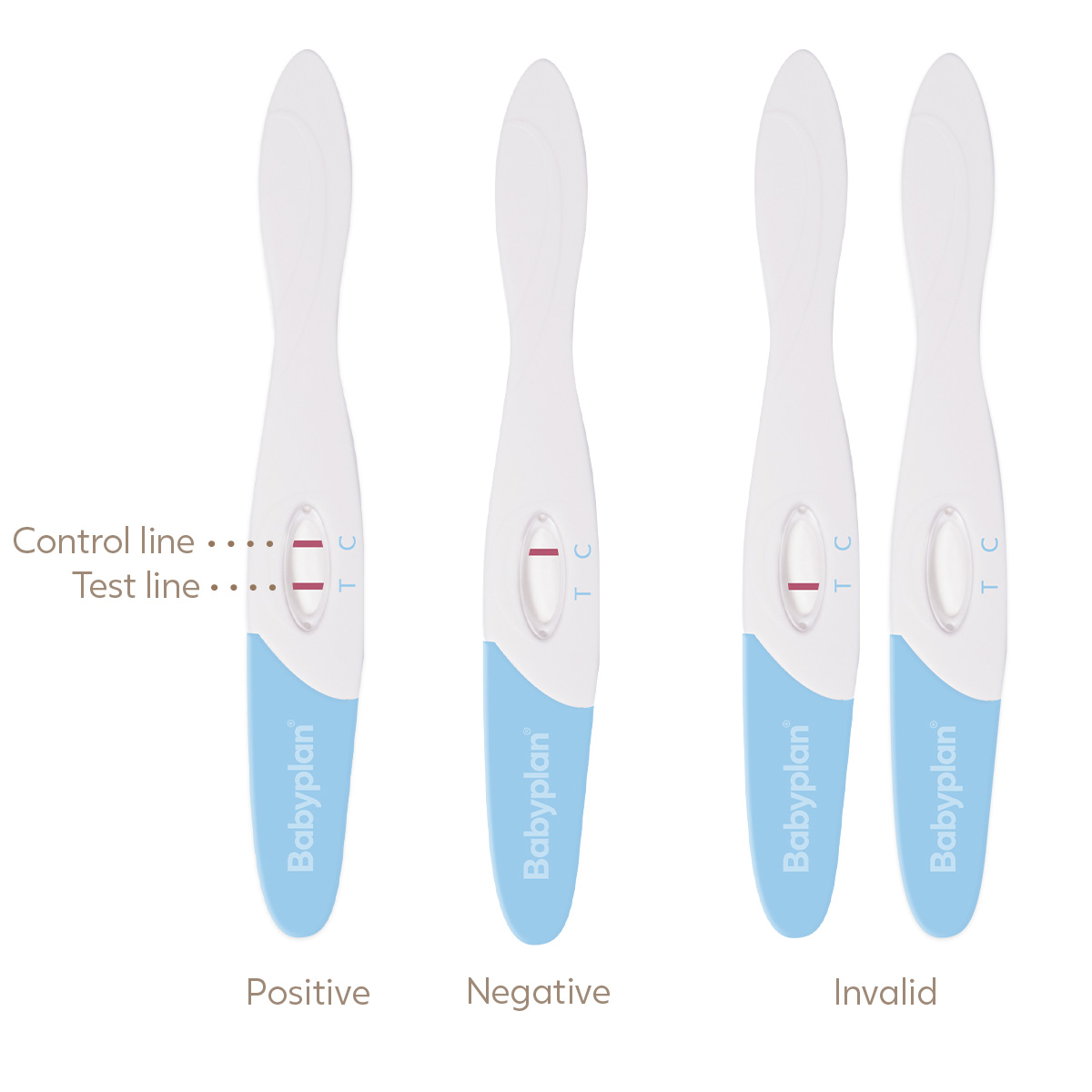 Babyplan ovulation test midstream